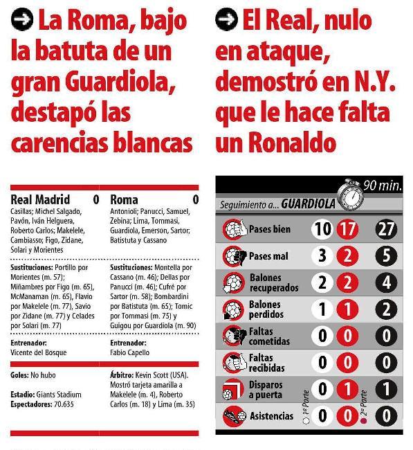 Guardiola Roma