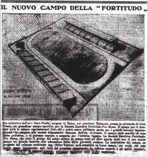 Campo Testaccio 1927