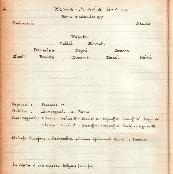 Roma Slavia Sofia 1927
