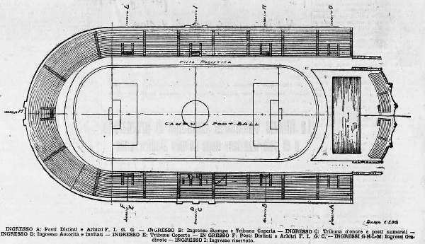 Stadio Nazionale Roma